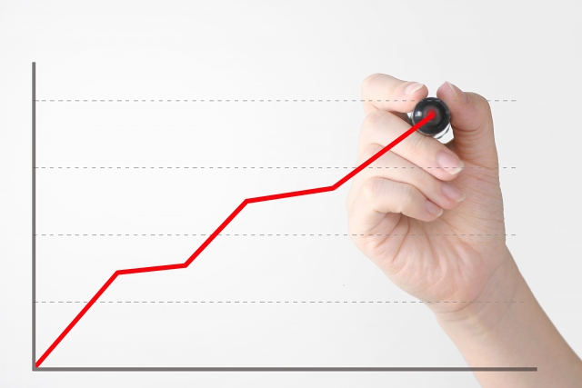 積立投資のイメージ